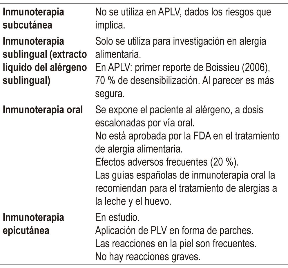 Tipos de inmunoterapia
