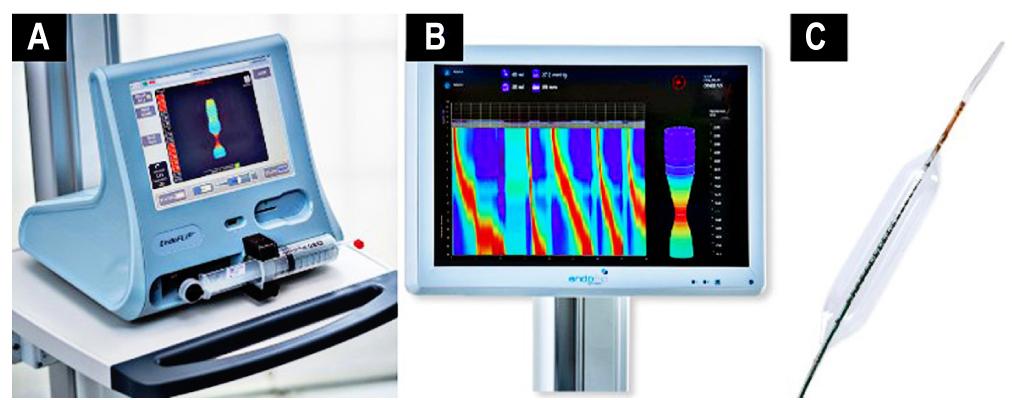 Figura 1. Dispositivo de EndoFLIP. A. Módulo de EndoFLIP con sistema FLIP 1.0. B. Sistema FLIP 2.0. C. Catéter de medición